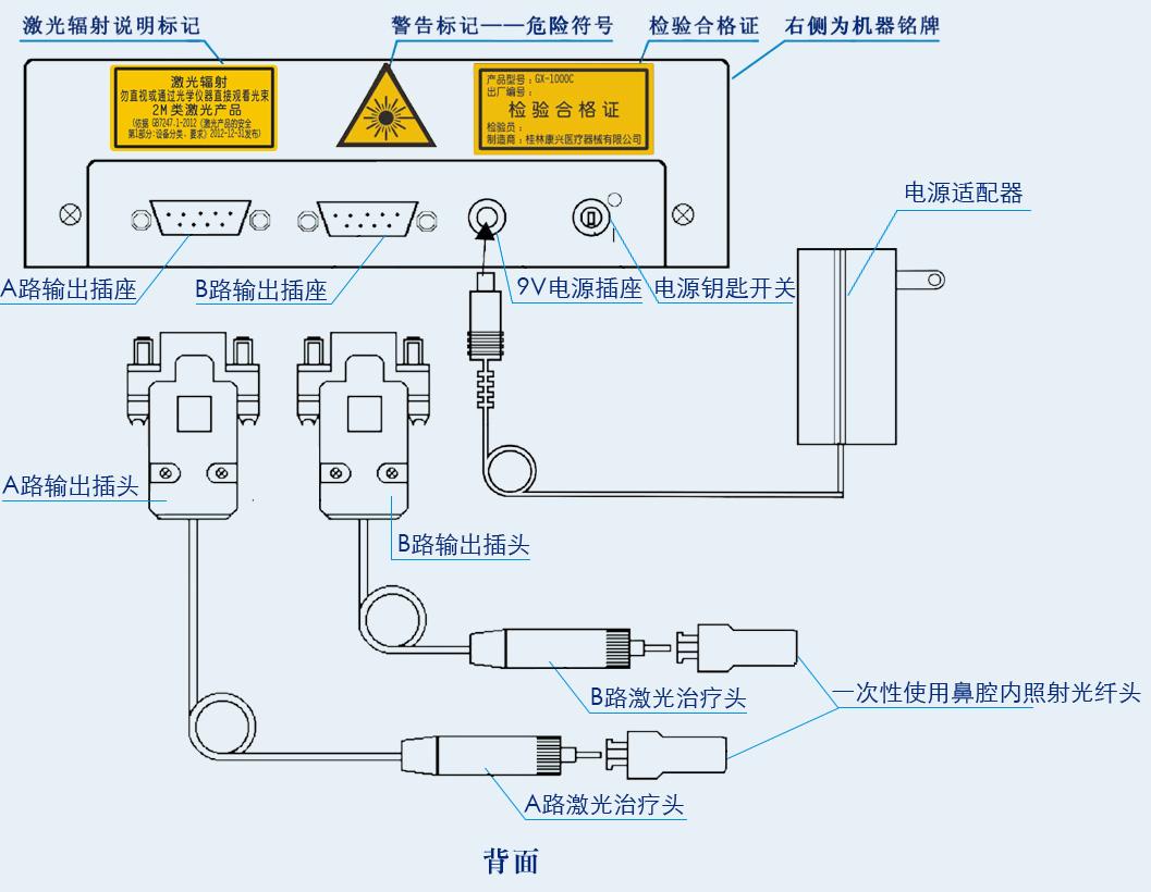铝镓铟磷半导体激光治疗仪
